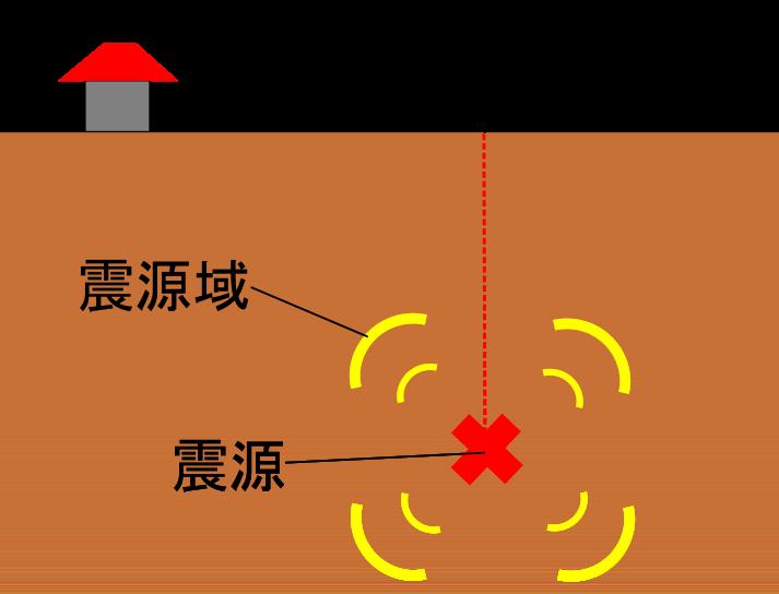 地震によってどんな影響・被害が起こる?