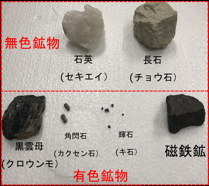 火山灰の中の鉱物の種類と特徴を観察しよう!