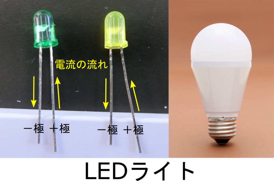 電気って何?導線を流れる粒の正体とLEDライトと豆電球の違いを理解しよう!
