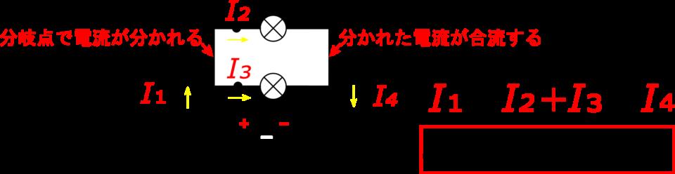 直列回路は電流が等しく・並列回路は電圧が等しくなる理由を徹底解説!!