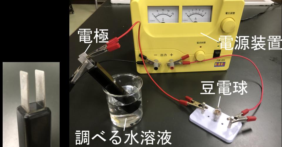 水に溶かすと電気が流れる物質・流れない物質【電解質】