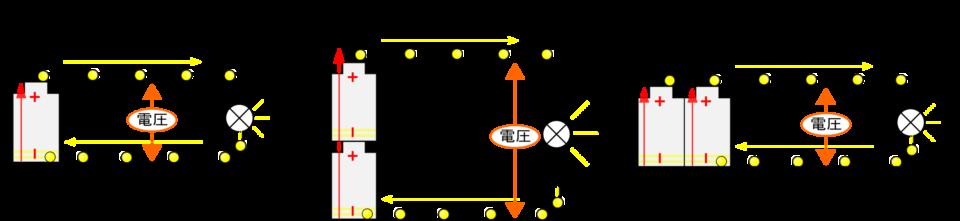 回路 図 豆 電球