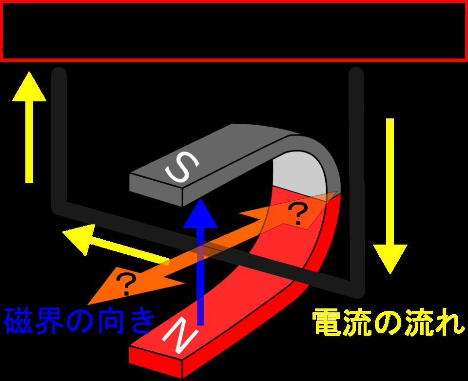 電流と磁石で物が浮くリニアモーターカーの秘密【フレミングの法則】