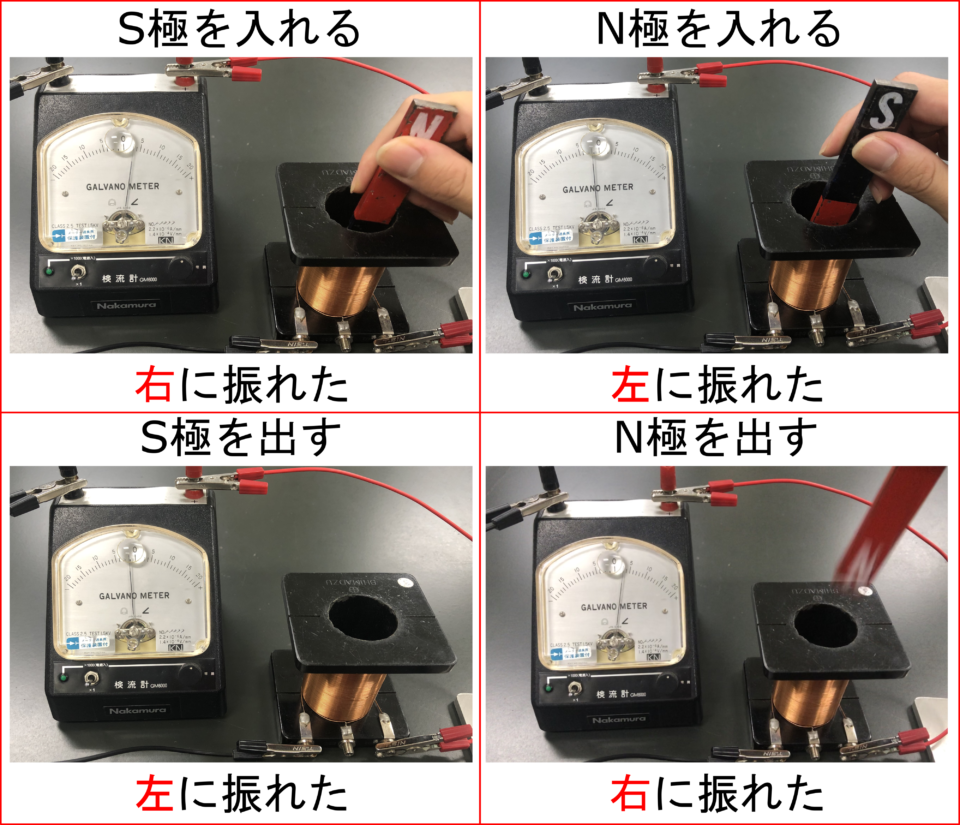 発電にも使われる「磁界の変化」で電流を生み出す仕組みを解明しよう!【電磁誘導・誘導電流】