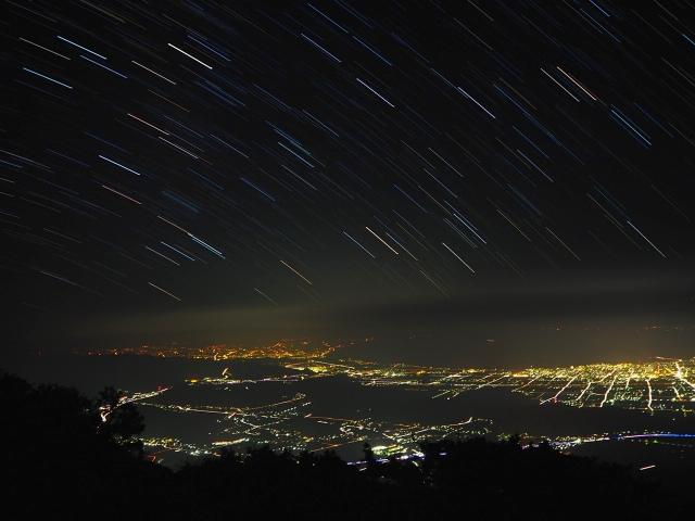 星が動いているのに星座の形が崩れないのはなぜだろう?【星々の動きと地動説・天動説】