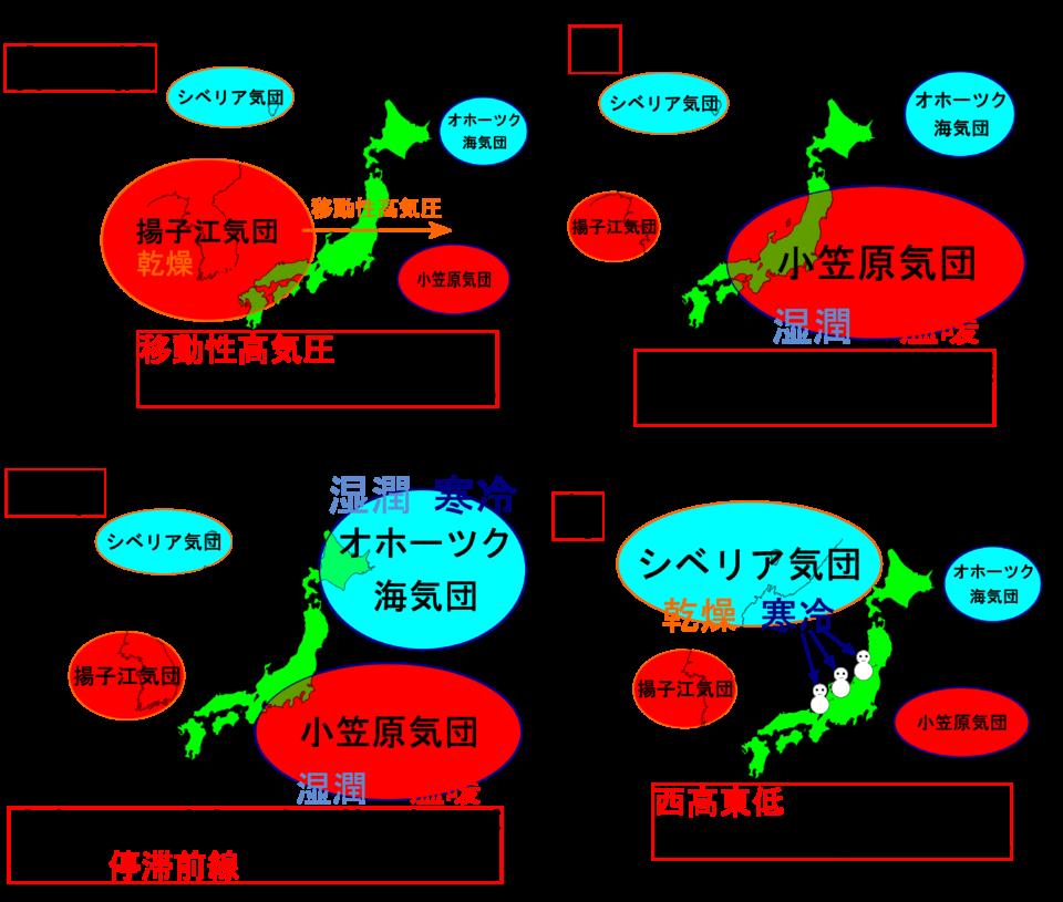 日本の4つの気団と季節ごとの天気&気圧配置を理解しよう!